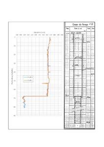 Diamétreur et coupe technique