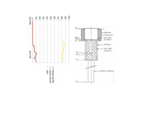 Profil micromouline